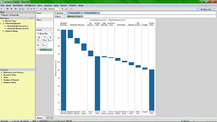 steps for creating waterfall chart in tableau