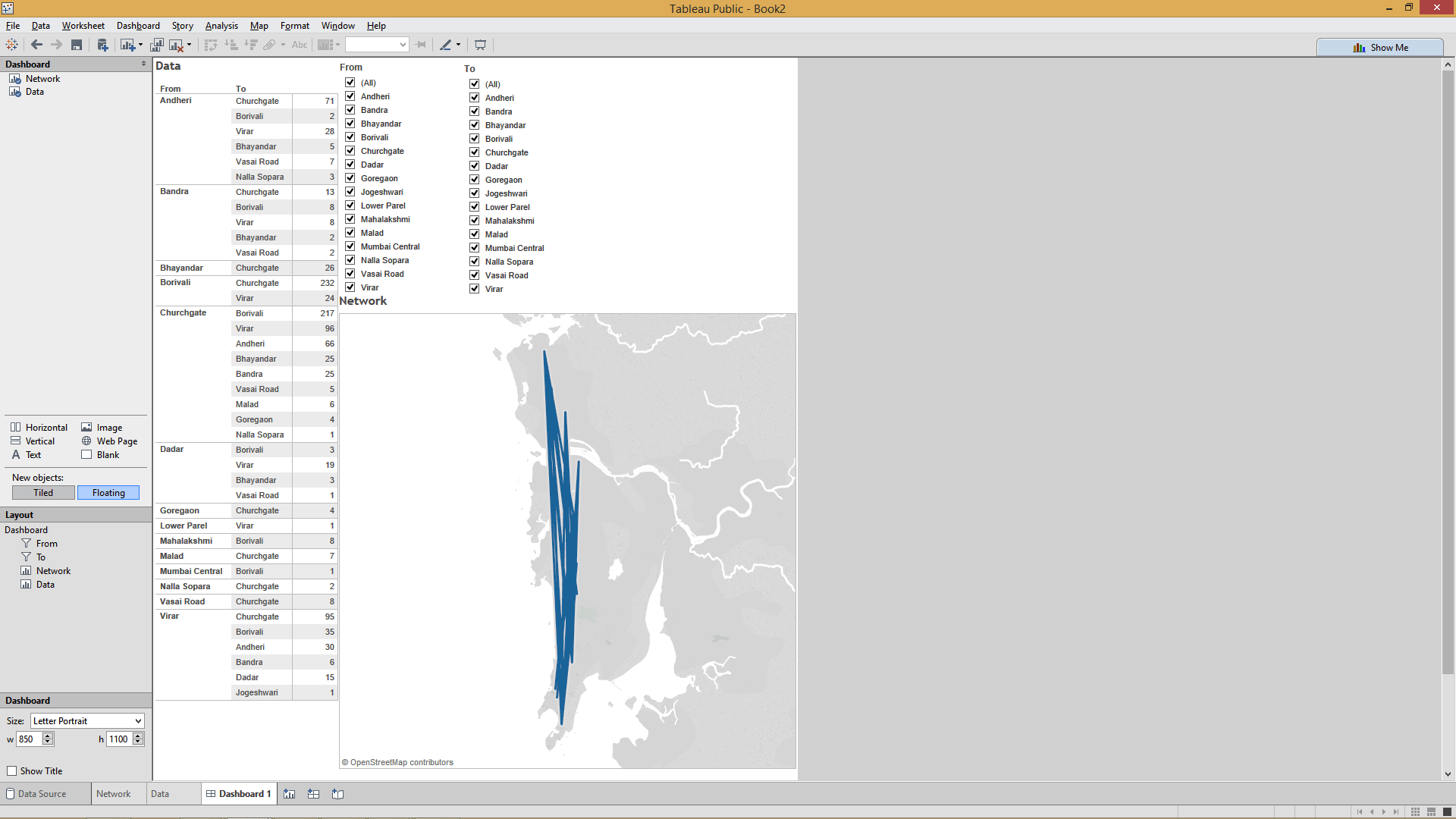 creating  dashboard in tableau