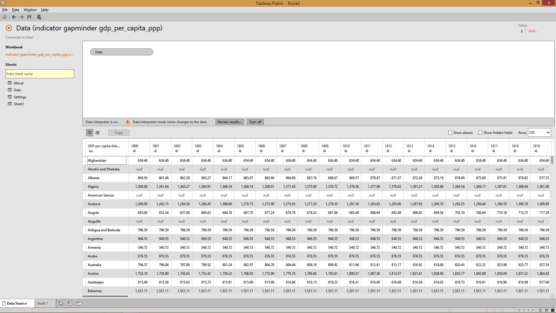data  interpreter in tableau