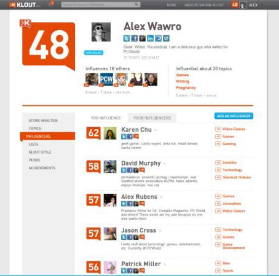 Klout Sample Dashboard