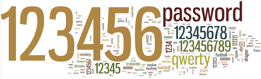 Tutorial how to generate word cloud in tableau the image below shows a sample word cloud of 100 most used passwords one can easily interpret that 123456 is most used password as represented by its gumiabroncs Image collections