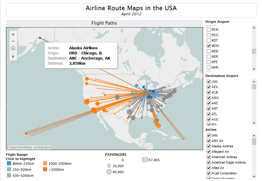 Tableau Tutorial: How to create Network Diagram in Tableau