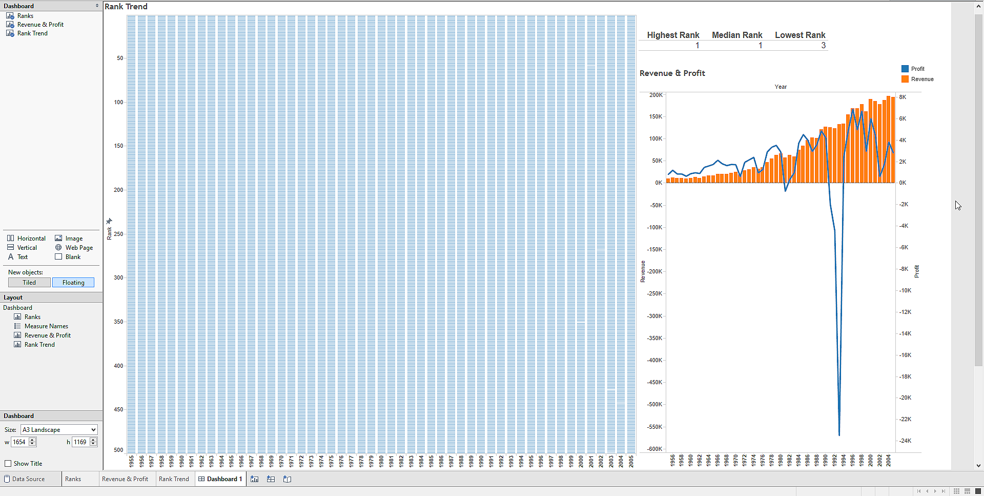 creating a dashboard in tableau