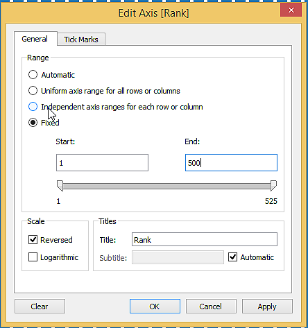 editing axis in tableau