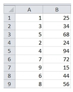 Data sample for Deleting or Adding data series in a standard plot