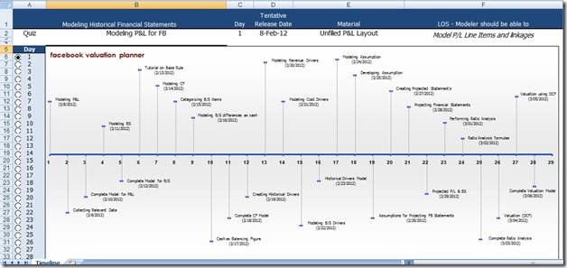 Project Timeline Tutorial for Project Management