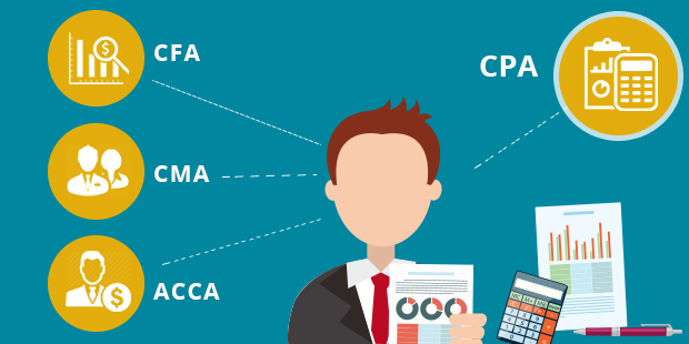 Value of CMA coaching classes and benefits in the accounting sector