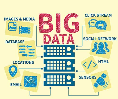 importance of big data