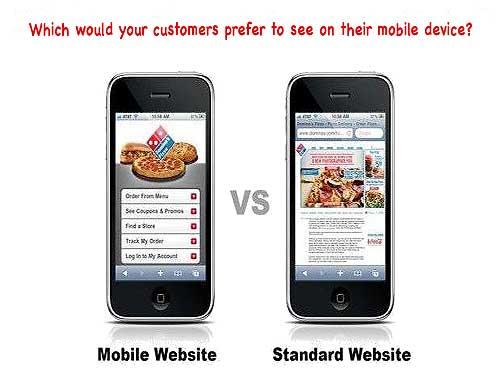 Mobile Friendly website vs standard website
