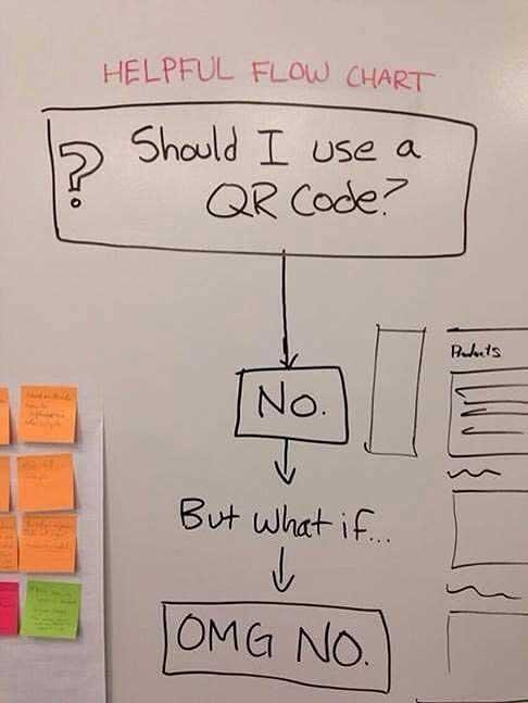 Say  no to QR Codes