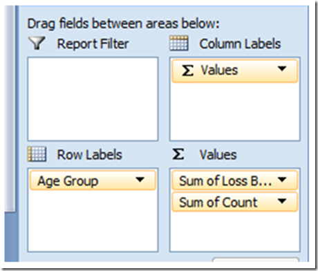 Filters in pivot table