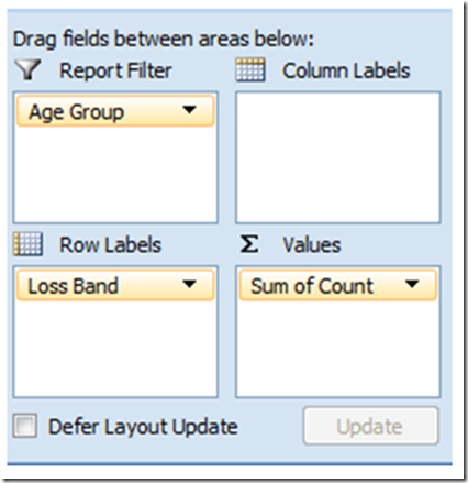 How to use filters in pivot table