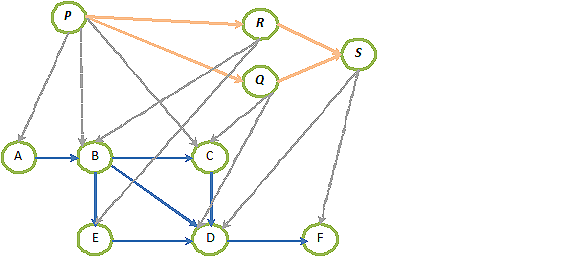 representation of Hidden Markov Models