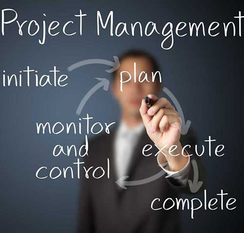 Planning, Executing,  Controlling and Monitoring