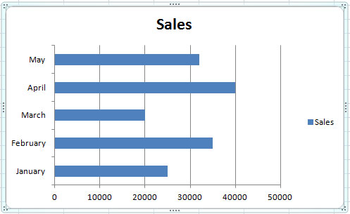 Bar charts in Excel