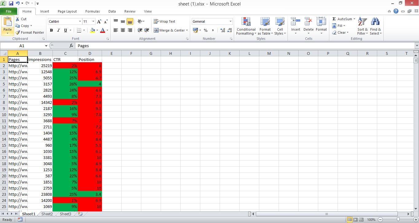 analysing webmaster tools data