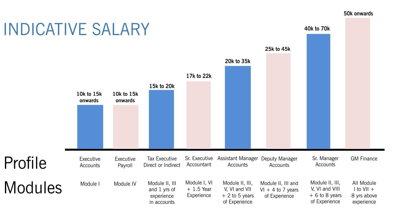 hays accounting salary guide 2016